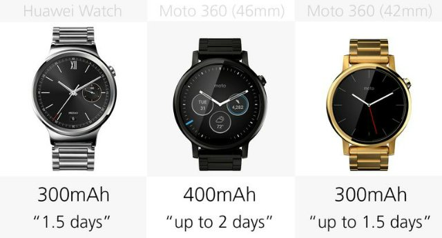 moto-360-2-vs-huawei-watch-5