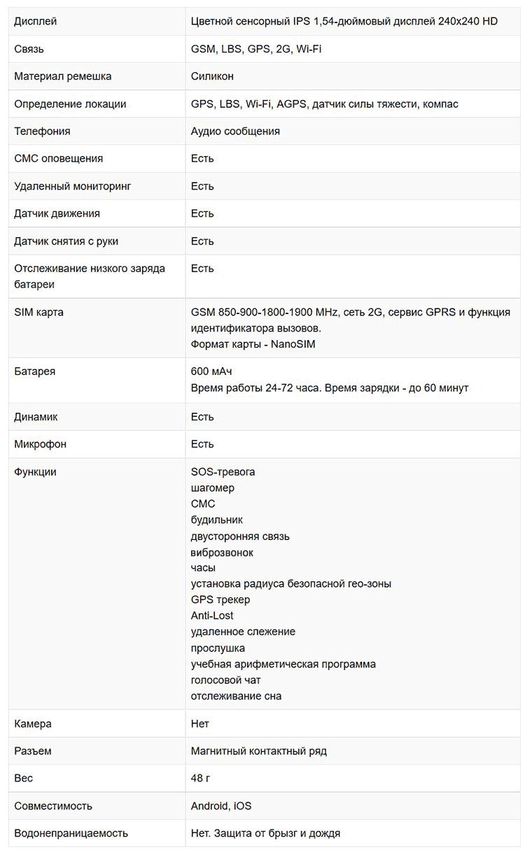 Характеристики Q100