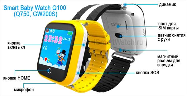 Часы wonlex smart baby watch q100 фото