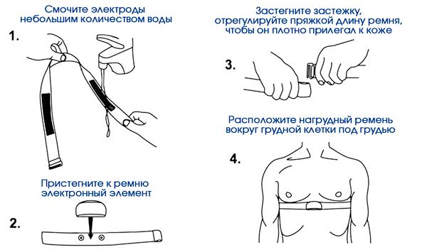 Как правильно носить нагрудный ремень