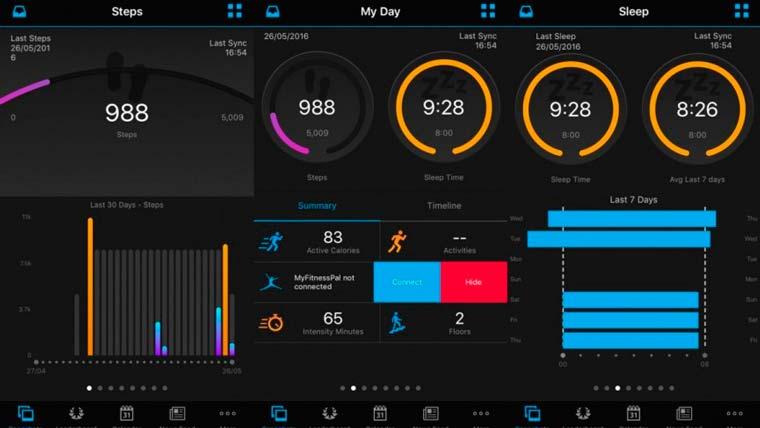 Garmin Connect мобильное приложение