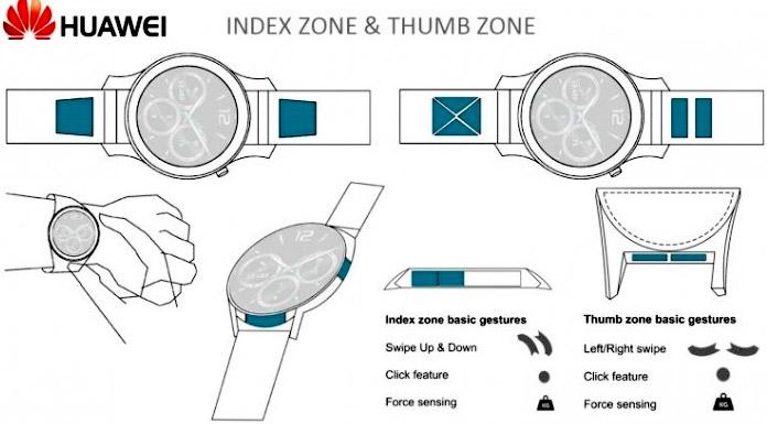 Патент для часов Huawei