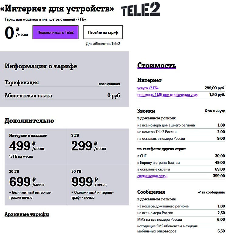 тариф теле2