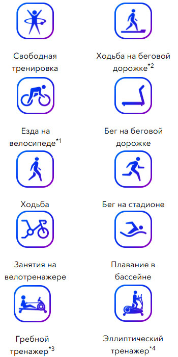 10 видов спорта