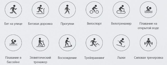 12 спортивных режимов