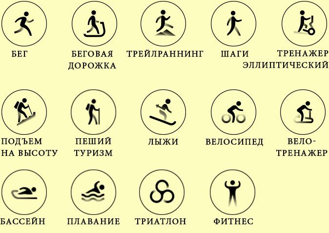 фитнес функции