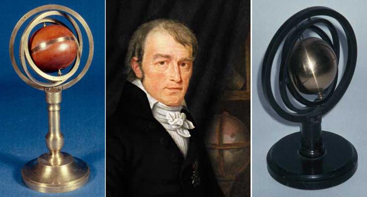 Кто изобрел гироскоп