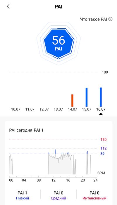 PAI приложение