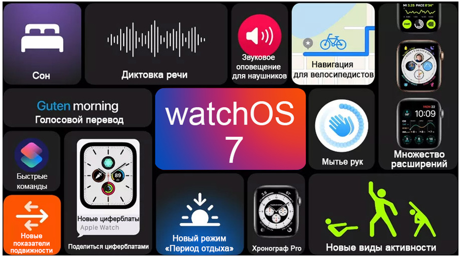 watchos 7 новые функции