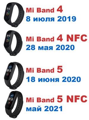 Mi Band 5 NFC дата выхода