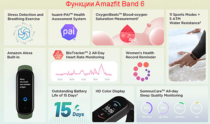 Amazfit Band 6 функции