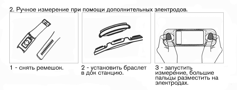 ручное измерение экг