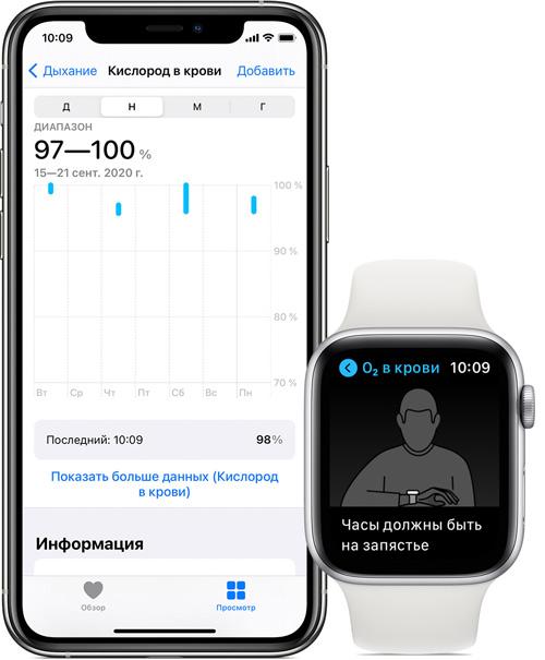 SpO2 в Apple Watch 6
