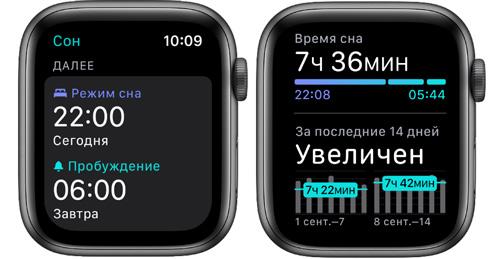 Apple Watch 6 сон