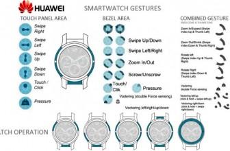 Huawei получила патент на сенсорный безель в смарт-часах